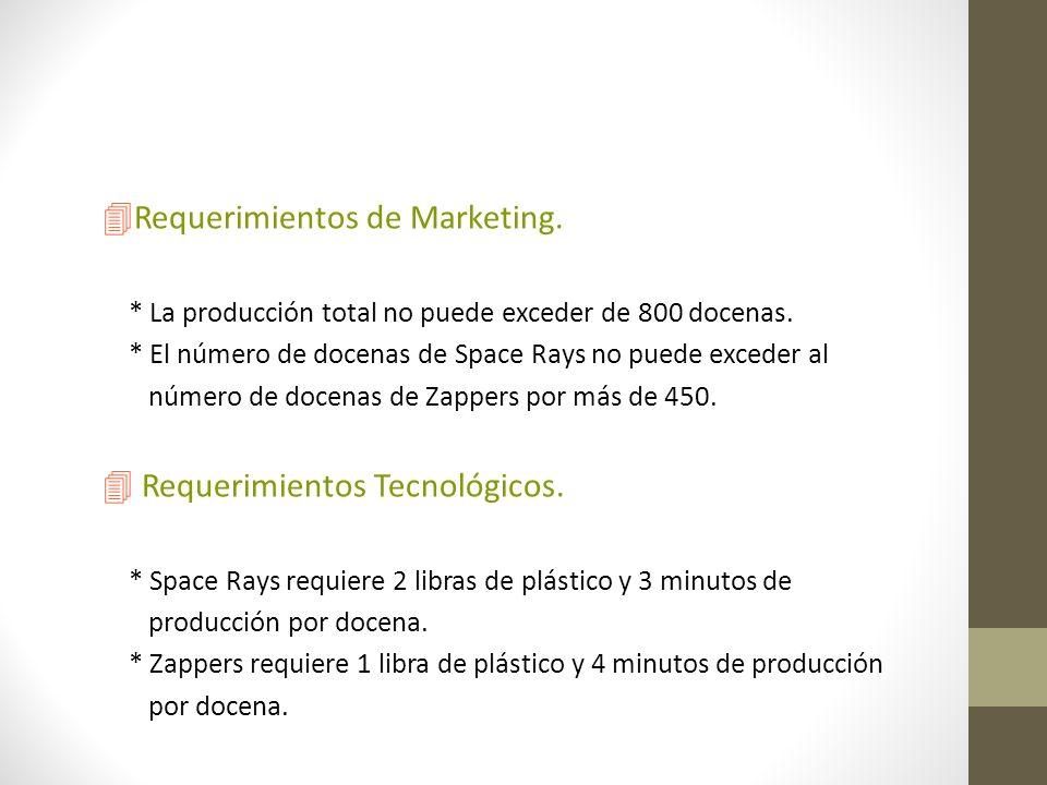 4Requerimientos de Marketing. * La producción total no puede exceder de 800 docenas. * El número de docenas de Space Rays no puede exceder al número d