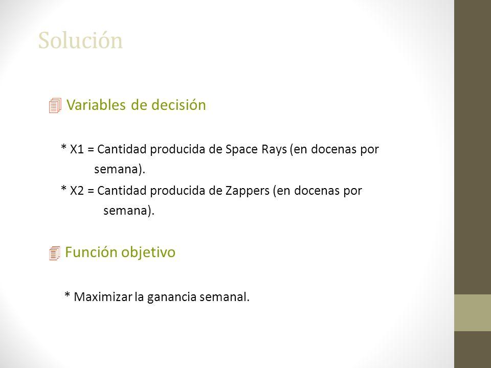 Solución 4 Variables de decisión * X1 = Cantidad producida de Space Rays (en docenas por semana). semana). * X2 = Cantidad producida de Zappers (en do