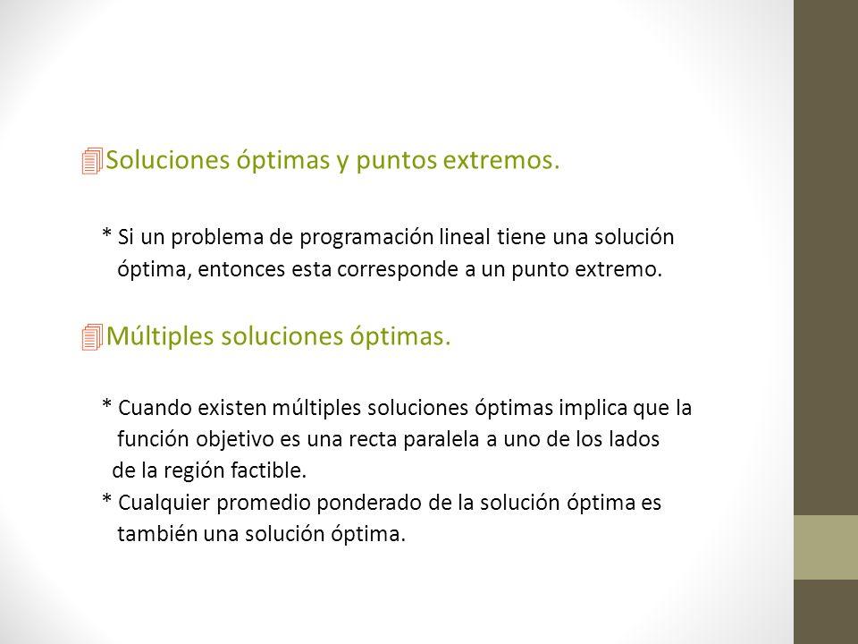 4Soluciones óptimas y puntos extremos. * Si un problema de programación lineal tiene una solución óptima, entonces esta corresponde a un punto extremo