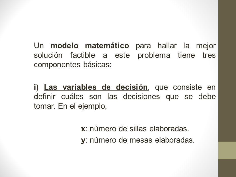 ii) La función objetivo del problema, que permita tener un criterio para decidir entre todas las soluciones factibles.