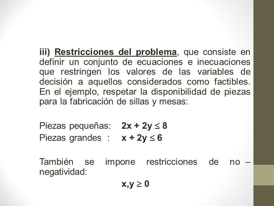iii) Restricciones del problema, que consiste en definir un conjunto de ecuaciones e inecuaciones que restringen los valores de las variables de decis