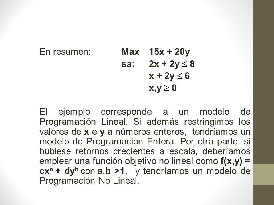 En resumen:Max15x + 20y sa:2x + 2y 8 x + 2y 6 x,y 0 El ejemplo corresponde a un modelo de Programación Lineal. Si además restringimos los valores de x