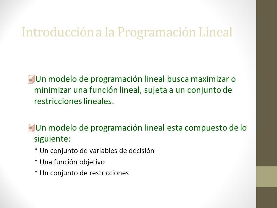 Introducción a la Programación Lineal 4Un modelo de programación lineal busca maximizar o minimizar una función lineal, sujeta a un conjunto de restri