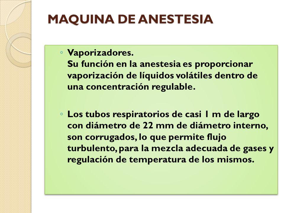 MOBILIARIO Y EQUIPO ADICIONAL DE QUIROFANO EQUIPO DE ASPIRACION O SUCCIONADORES Son equipos de remoción de secreciones oro faríngeas y contenido hemático, y/o líquidos de lecho quirúrgico EQUIPO DE ASPIRACION O SUCCIONADORES Son equipos de remoción de secreciones oro faríngeas y contenido hemático, y/o líquidos de lecho quirúrgico