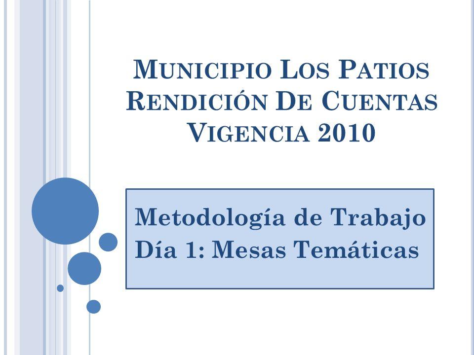 M UNICIPIO L OS P ATIOS R ENDICIÓN D E C UENTAS V IGENCIA 2010 Metodología de Trabajo Día 1: Mesas Temáticas