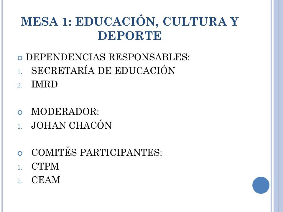 MESA 1: EDUCACIÓN, CULTURA Y DEPORTE DEPENDENCIAS RESPONSABLES: 1.
