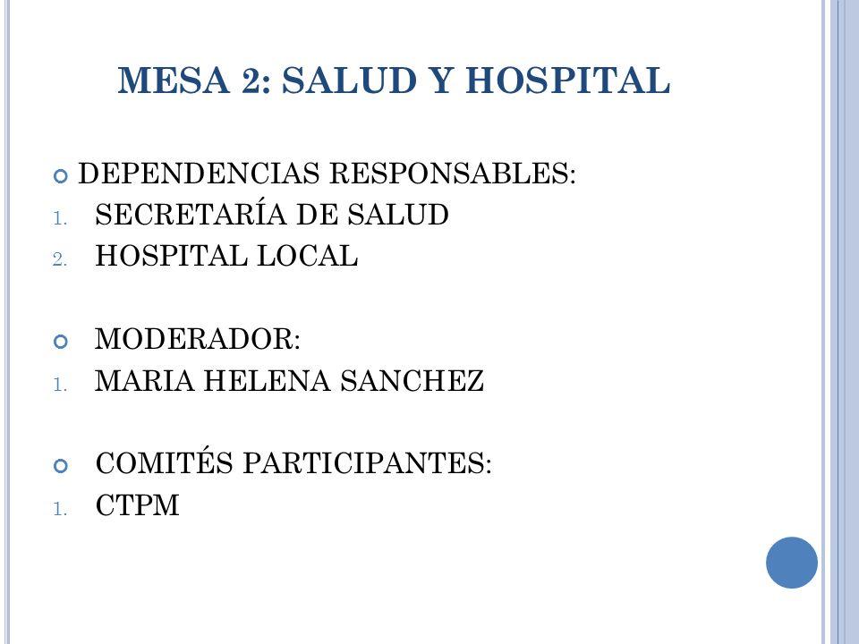 MESA 2: SALUD Y HOSPITAL DEPENDENCIAS RESPONSABLES: 1. SECRETARÍA DE SALUD 2. HOSPITAL LOCAL MODERADOR: 1. MARIA HELENA SANCHEZ COMITÉS PARTICIPANTES: