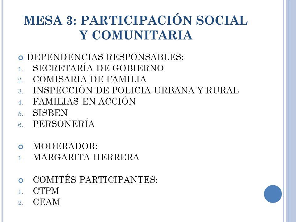 MESA 3: PARTICIPACIÓN SOCIAL Y COMUNITARIA DEPENDENCIAS RESPONSABLES: 1.