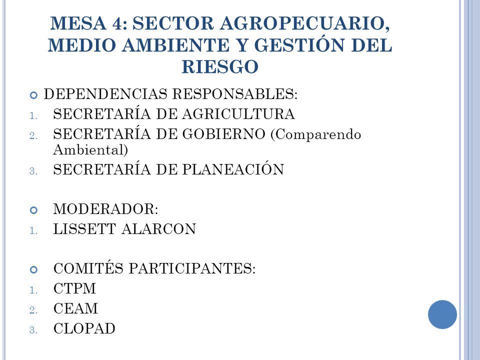 MESA 5: SECTOR INFRAESTRUCTURA, RECUPERACIÓN VIAL Y VIVIENDA DEPENDENCIAS RESPONSABLES: 1.