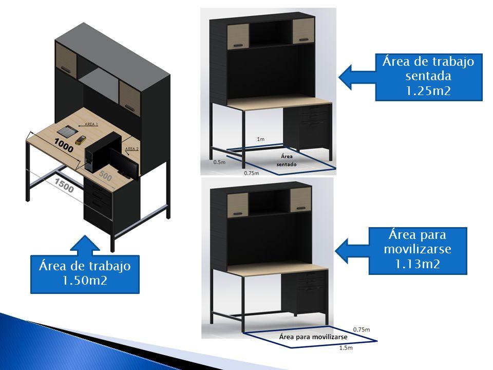 Área de trabajo 1.50m2 Área de trabajo sentada 1.25m2 Área para movilizarse 1.13m2