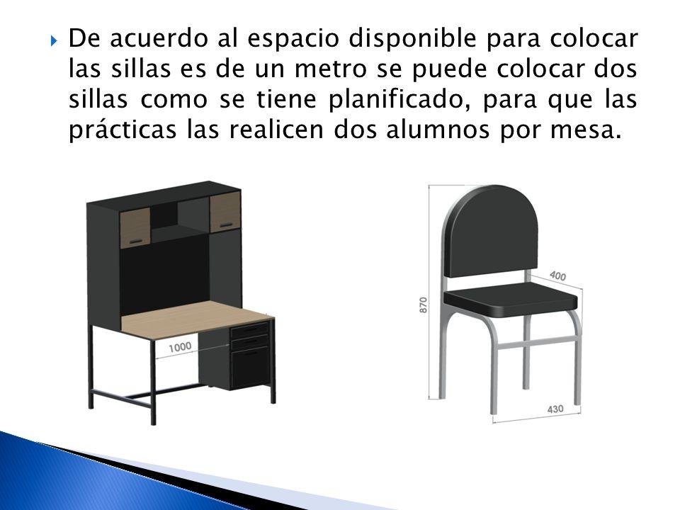 De acuerdo al espacio disponible para colocar las sillas es de un metro se puede colocar dos sillas como se tiene planificado, para que las prácticas