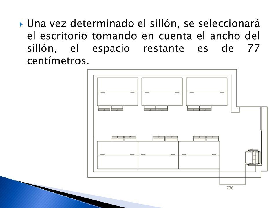 Una vez determinado el sillón, se seleccionará el escritorio tomando en cuenta el ancho del sillón, el espacio restante es de 77 centímetros.