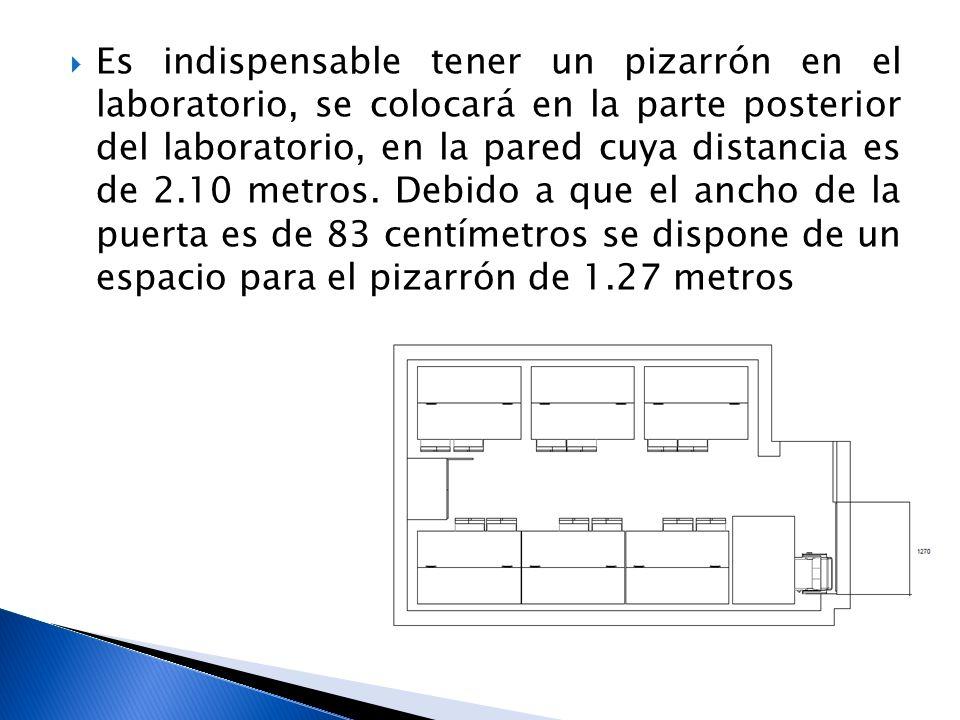 Es indispensable tener un pizarrón en el laboratorio, se colocará en la parte posterior del laboratorio, en la pared cuya distancia es de 2.10 metros.