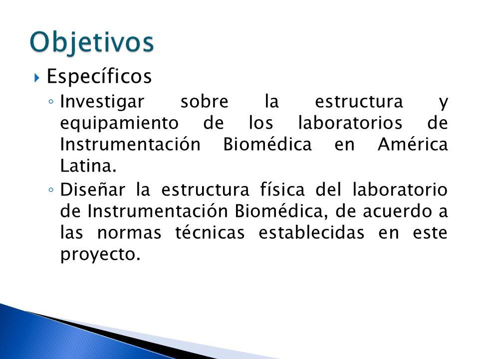 Específicos Investigar sobre la estructura y equipamiento de los laboratorios de Instrumentación Biomédica en América Latina. Diseñar la estructura fí
