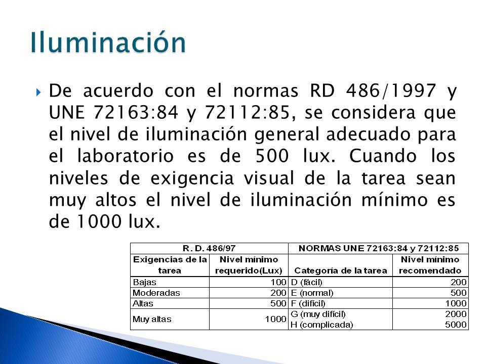 De acuerdo con el normas RD 486/1997 y UNE 72163:84 y 72112:85, se considera que el nivel de iluminación general adecuado para el laboratorio es de 50
