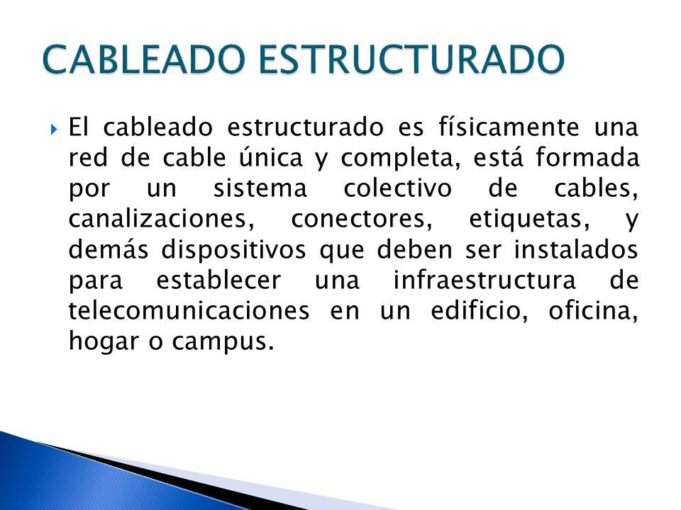 El cableado estructurado es físicamente una red de cable única y completa, está formada por un sistema colectivo de cables, canalizaciones, conectores