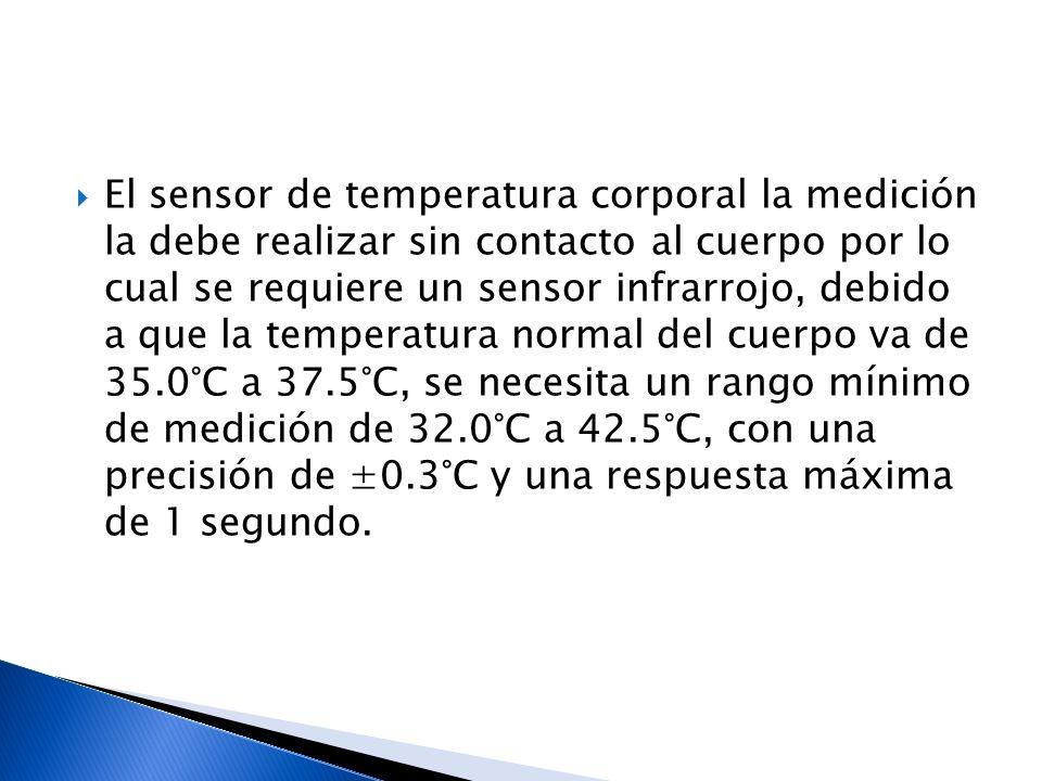 El sensor de temperatura corporal la medición la debe realizar sin contacto al cuerpo por lo cual se requiere un sensor infrarrojo, debido a que la te
