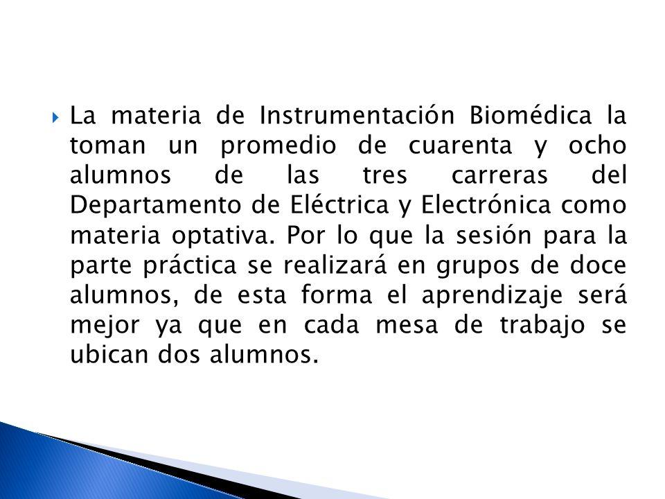 La materia de Instrumentación Biomédica la toman un promedio de cuarenta y ocho alumnos de las tres carreras del Departamento de Eléctrica y Electróni