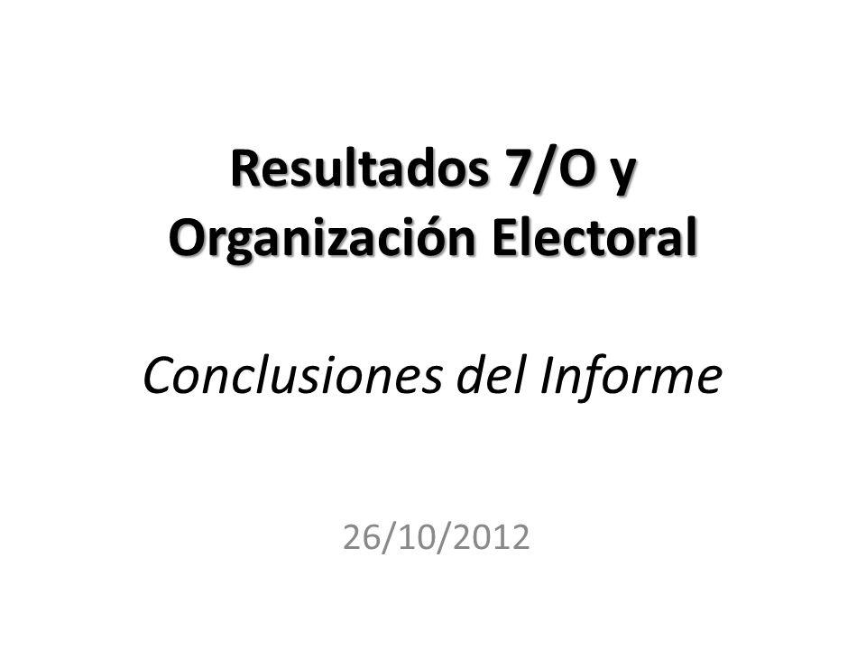Resultados 7/O y Organización Electoral Resultados 7/O y Organización Electoral Conclusiones del Informe 26/10/2012