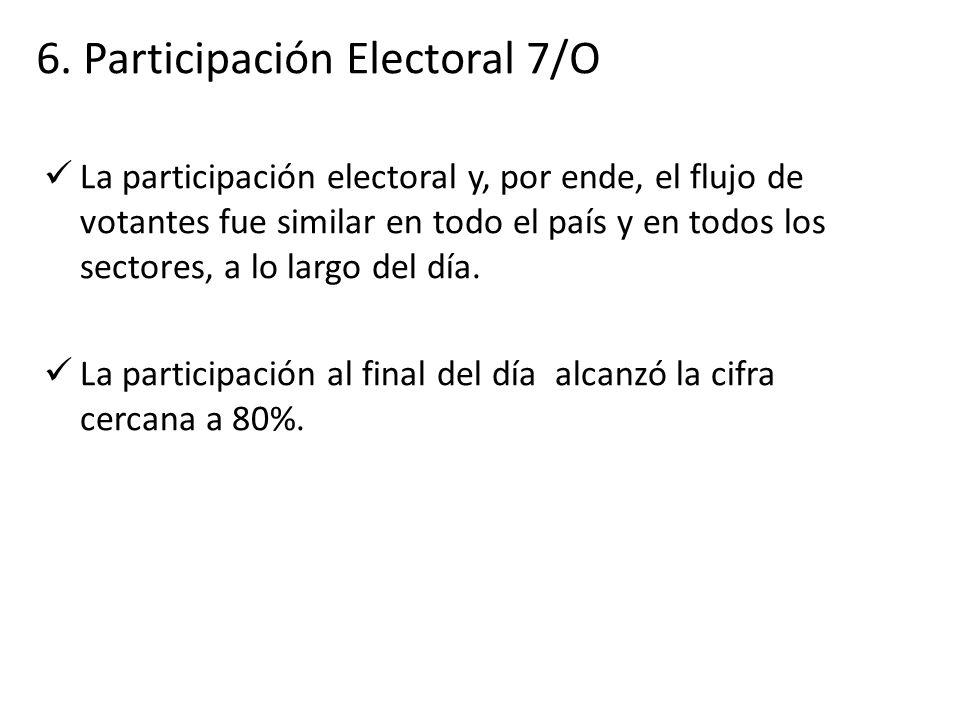6. Participación Electoral 7/O La participación electoral y, por ende, el flujo de votantes fue similar en todo el país y en todos los sectores, a lo