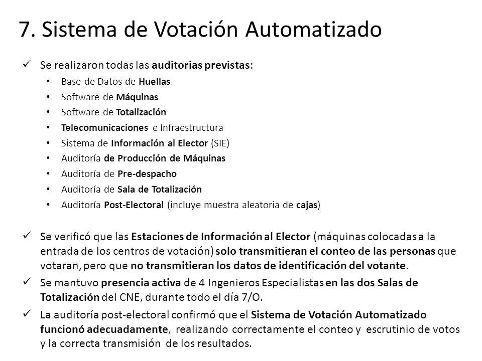 7. Sistema de Votación Automatizado Se realizaron todas las auditorias previstas: Base de Datos de Huellas Software de Máquinas Software de Totalizaci