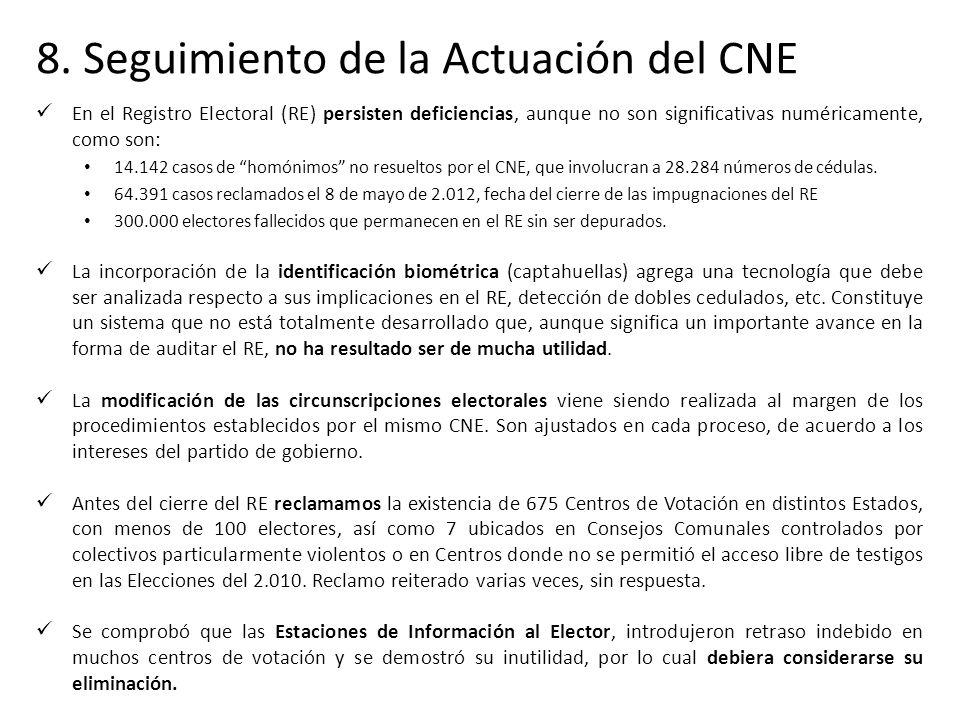 8. Seguimiento de la Actuación del CNE En el Registro Electoral (RE) persisten deficiencias, aunque no son significativas numéricamente, como son: 14.