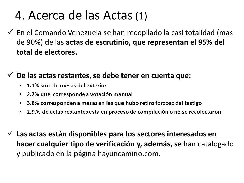 4. Acerca de las Actas (1) En el Comando Venezuela se han recopilado la casi totalidad (mas de 90%) de las actas de escrutinio, que representan el 95%