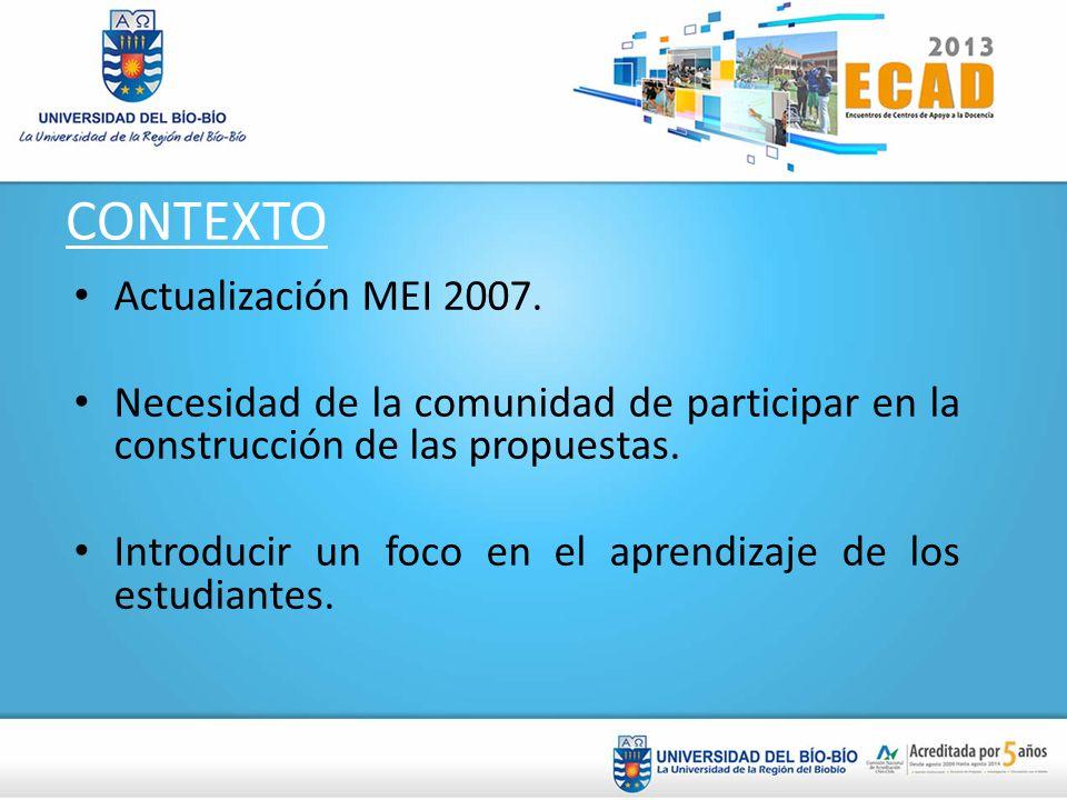 CONTEXTO Actualización MEI 2007. Necesidad de la comunidad de participar en la construcción de las propuestas. Introducir un foco en el aprendizaje de