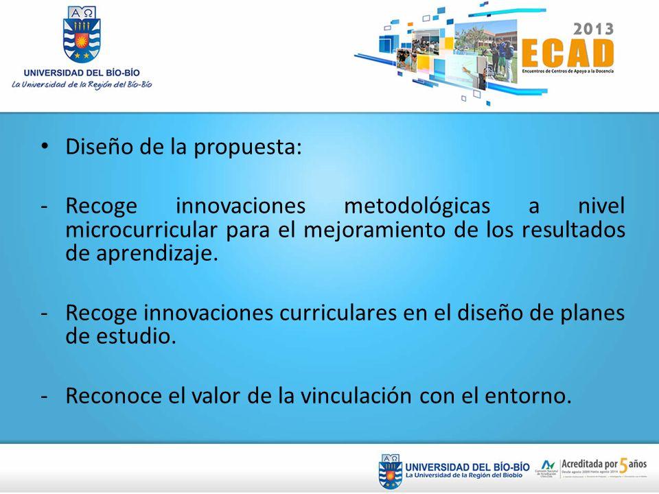 Diseño de la propuesta: -Recoge innovaciones metodológicas a nivel microcurricular para el mejoramiento de los resultados de aprendizaje. -Recoge inno