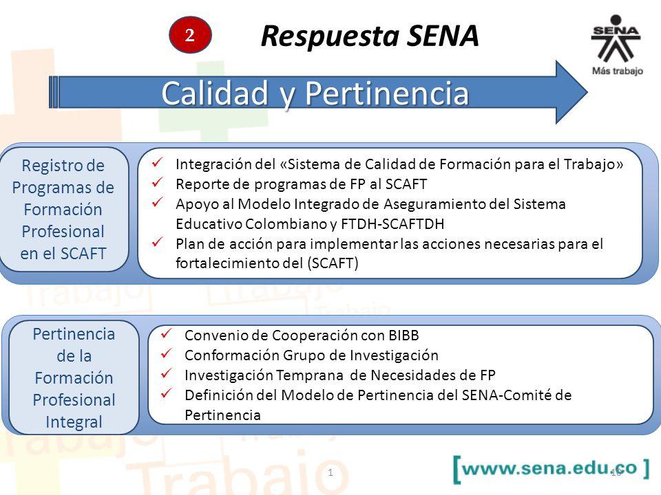 101 Respuesta SENA 2 Registro de Programas de Formación Profesional en el SCAFT Calidad y Pertinencia Integración del «Sistema de Calidad de Formación