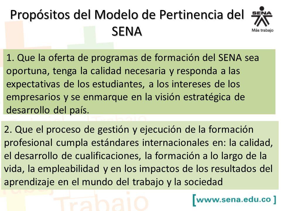 Propósitos del Modelo de Pertinencia del SENA 1. Que la oferta de programas de formación del SENA sea oportuna, tenga la calidad necesaria y responda