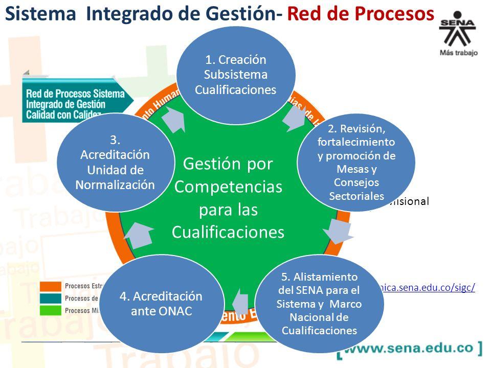 Sistema Integrado de Gestión- Red de Procesos Misional http://comunica.sena.edu.co/sigc/ Gestión por Competencias para las Cualificaciones 1. Creación