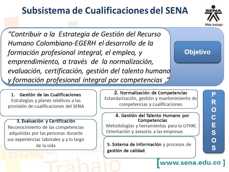 Contribuir a la Estrategia de Gestión del Recurso Humano Colombiano-EGERH el desarrollo de la formación profesional integral, el empleo, y emprendimie