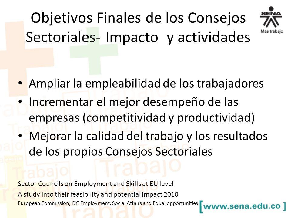Objetivos Finales de los Consejos Sectoriales- Impacto y actividades Ampliar la empleabilidad de los trabajadores Incrementar el mejor desempeño de la