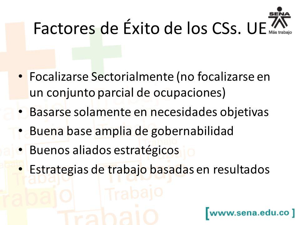 Factores de Éxito de los CSs. UE Focalizarse Sectorialmente (no focalizarse en un conjunto parcial de ocupaciones) Basarse solamente en necesidades ob