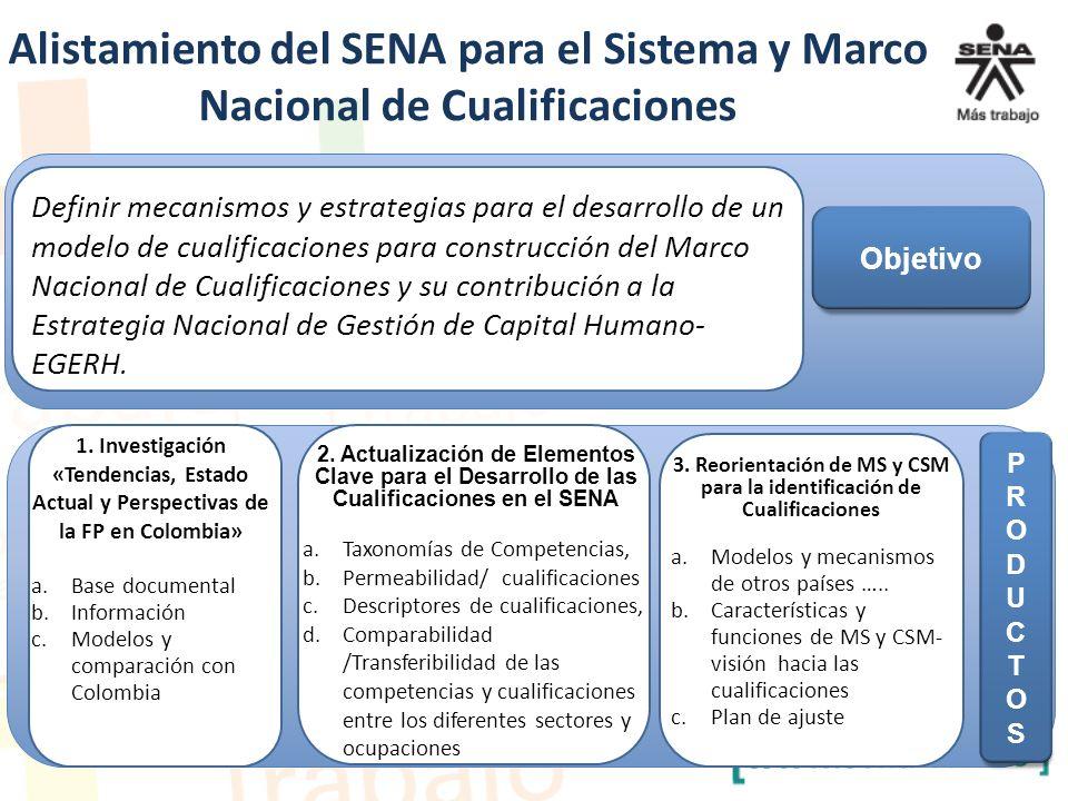 Par Definir mecanismos y estrategias para el desarrollo de un modelo de cualificaciones para construcción del Marco Nacional de Cualificaciones y su c