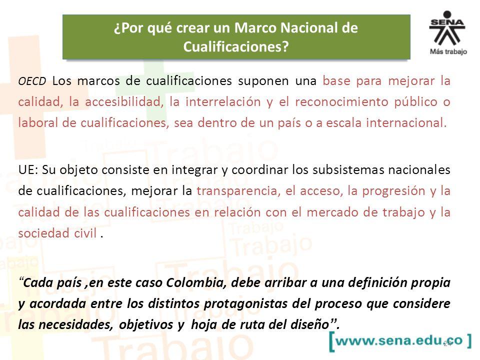 ¿Por qué crear un Marco Nacional de Cualificaciones? OECD Los marcos de cualificaciones suponen una base para mejorar la calidad, la accesibilidad, la