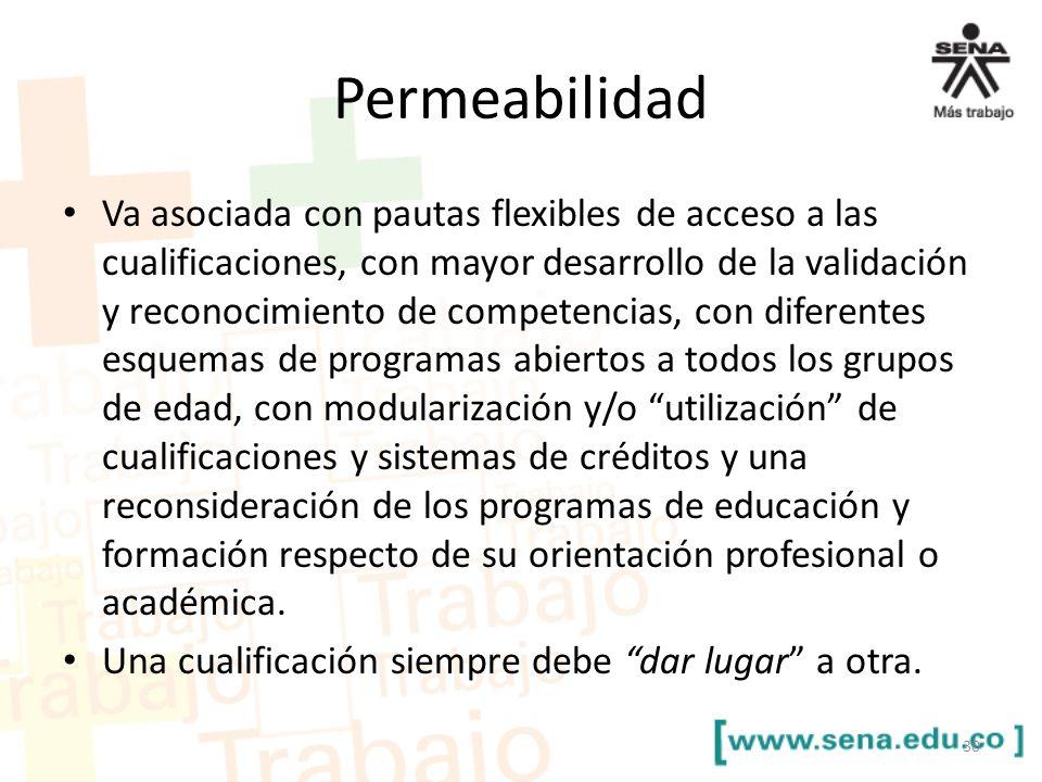Permeabilidad Va asociada con pautas flexibles de acceso a las cualificaciones, con mayor desarrollo de la validación y reconocimiento de competencias