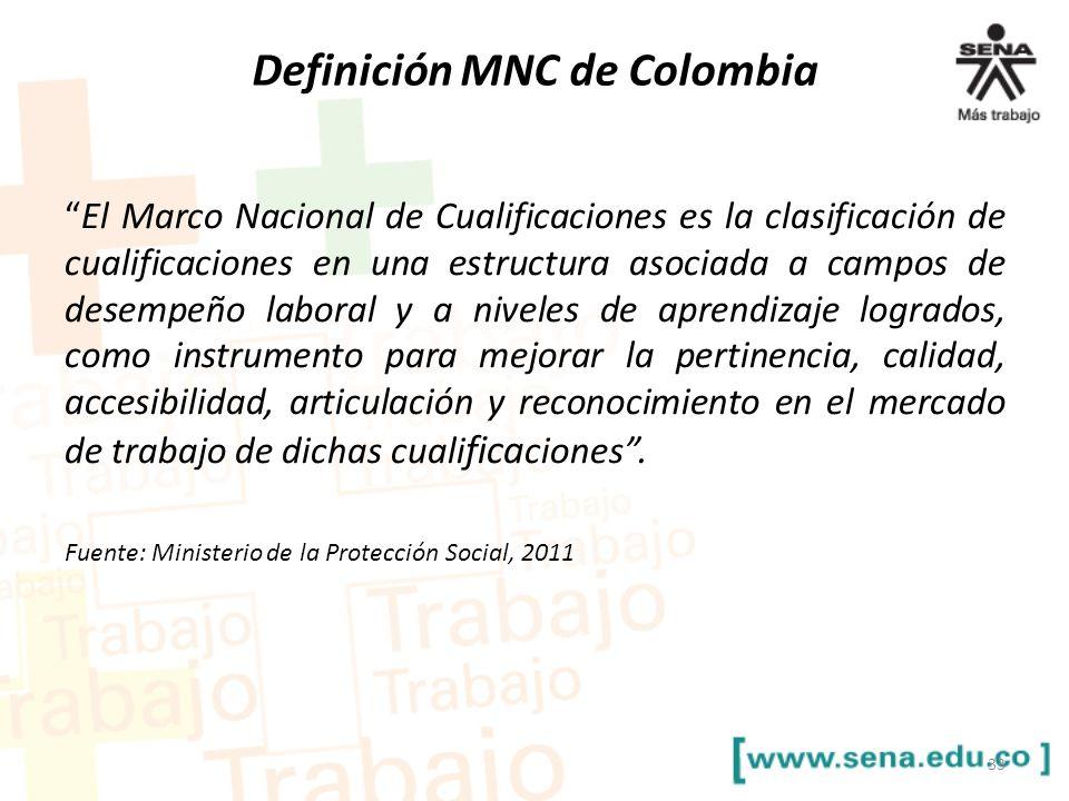 Definición MNC de Colombia El Marco Nacional de Cualificaciones es la clasificación de cualificaciones en una estructura asociada a campos de desempeñ