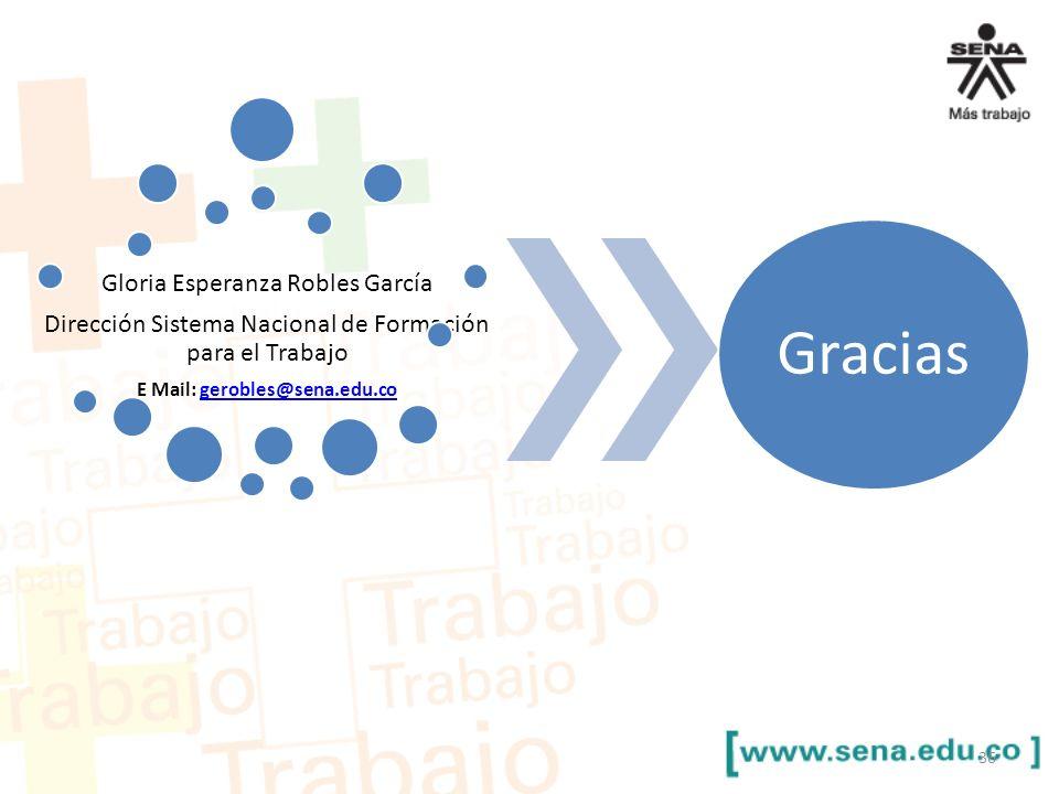 36 Gloria Esperanza Robles García Dirección Sistema Nacional de Formación para el Trabajo E Mail: gerobles@sena.edu.cogerobles@sena.edu.co Gracias