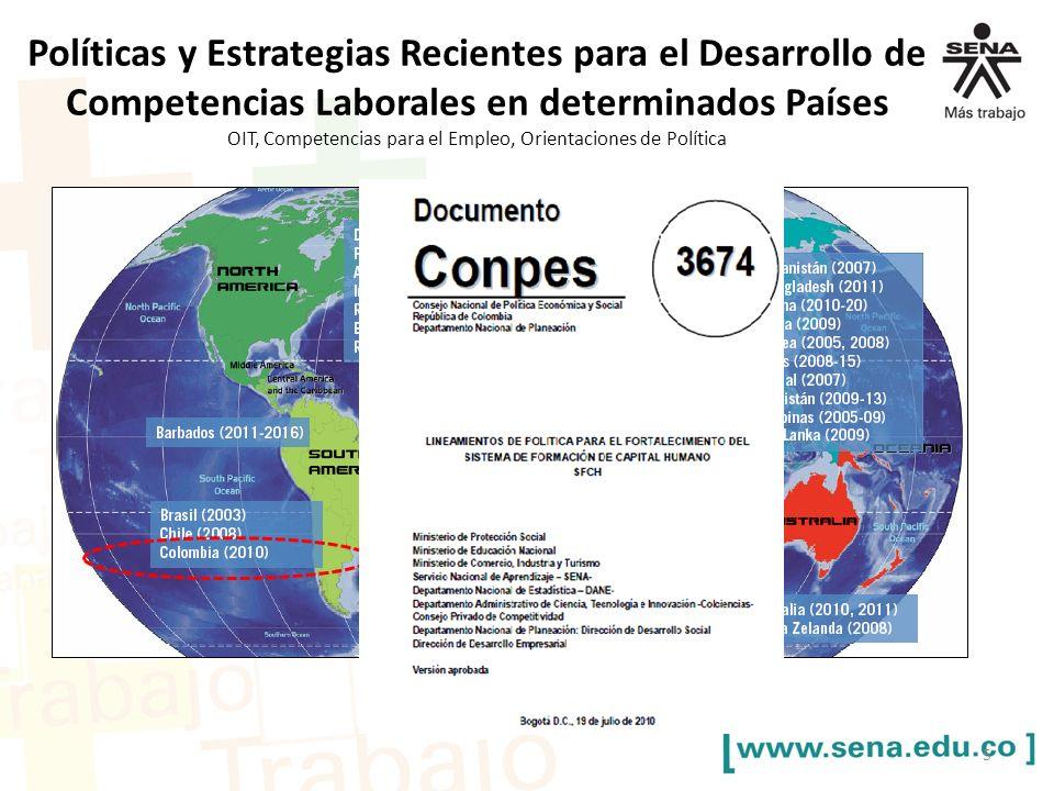 5 Políticas y Estrategias Recientes para el Desarrollo de Competencias Laborales en determinados Países OIT, Competencias para el Empleo, Orientacione