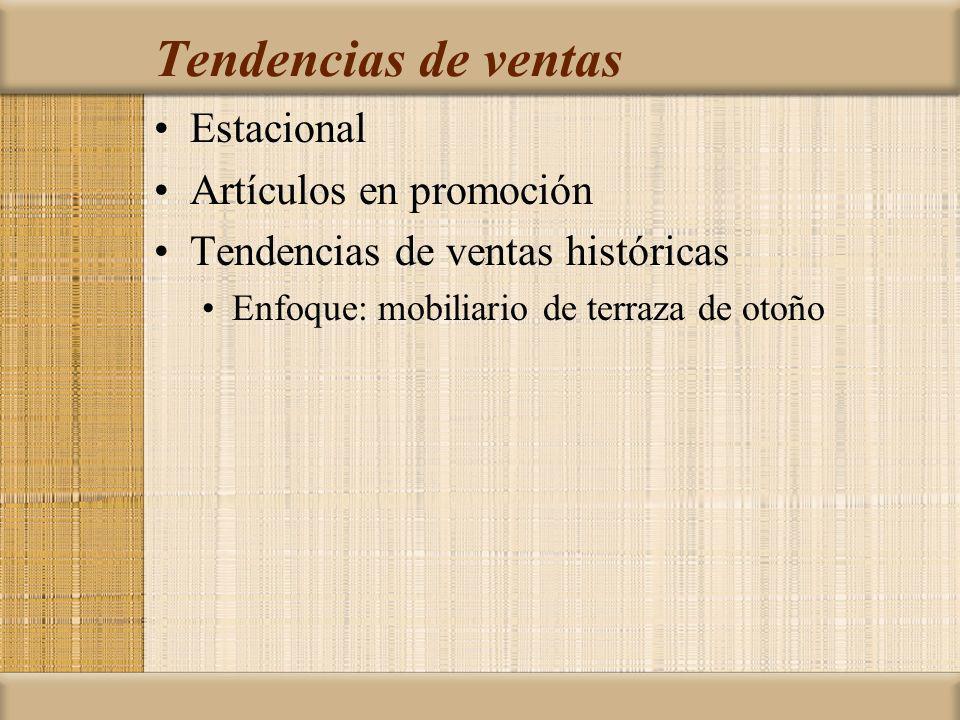 Tendencias de ventas Estacional Artículos en promoción Tendencias de ventas históricas Enfoque: mobiliario de terraza de otoño