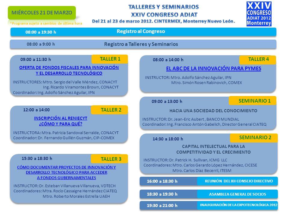 08:00 a 19:30 h Registro al Congreso 08:00 a 9:00 h Registro a Talleres y Seminarios 09:00 a 11:30 h TALLER 1 OFERTA DE FONDOS FISCALES PARA INNOVACIÓN Y EL DESARROLLO TECNOLÓGICO 09:00 a 13:00 h SEMINARIO 1 HACIA UNA SOCIEDAD DEL CONOCIMIENTO INSTRUCTORES: Mtro.