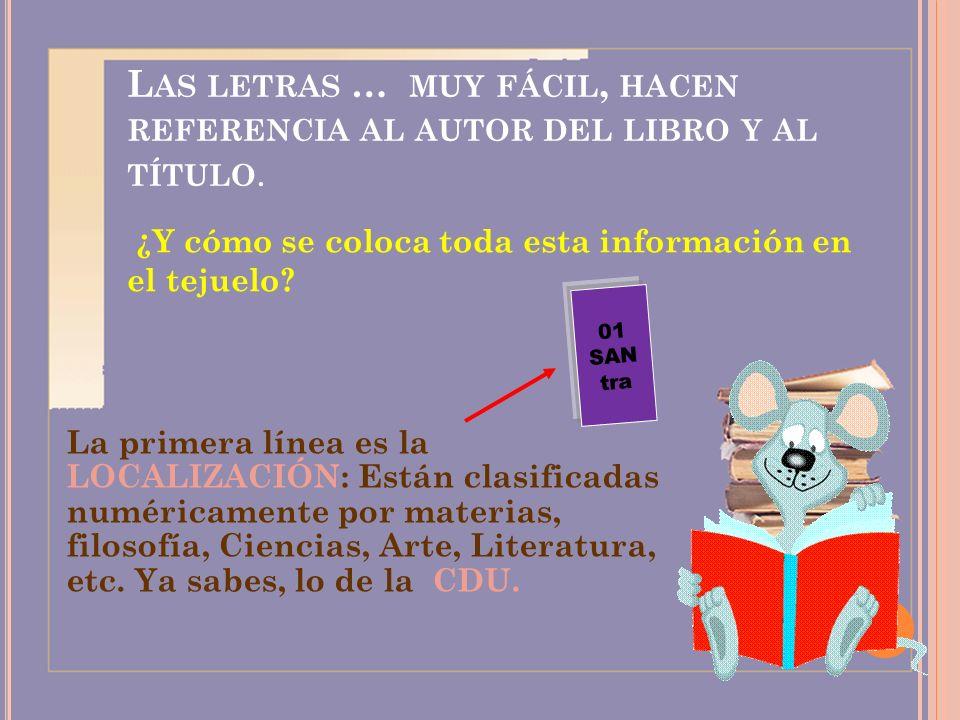 L AS LETRAS … MUY FÁCIL, HACEN REFERENCIA AL AUTOR DEL LIBRO Y AL TÍTULO. ¿Y cómo se coloca toda esta información en el tejuelo? La primera línea es l