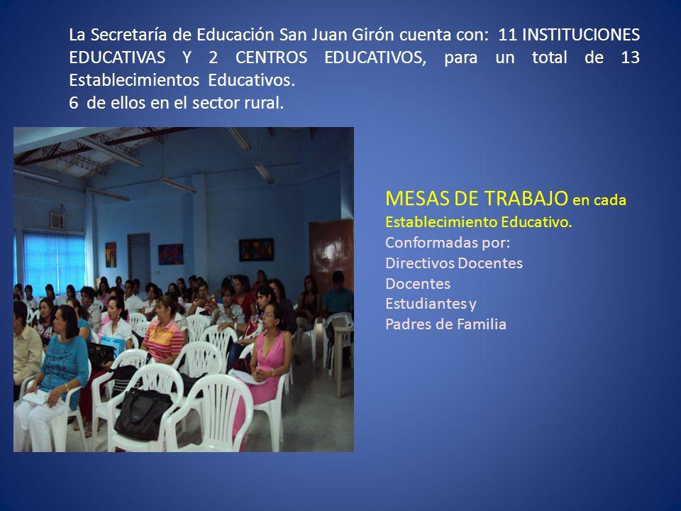 La Secretaría de Educación San Juan Girón cuenta con: 11 INSTITUCIONES EDUCATIVAS Y 2 CENTROS EDUCATIVOS, para un total de 13 Establecimientos Educativos.