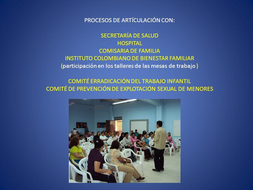 PROCESOS DE ARTÍCULACIÓN CON: SECRETARÍA DE SALUD HOSPITAL COMISARIA DE FAMILIA INSTITUTO COLOMBIANO DE BIENESTAR FAMILIAR (participación en los talleres de las mesas de trabajo ) COMITÉ ERRADICACIÓN DEL TRABAJO INFANTIL COMITÉ DE PREVENCIÓN DE EXPLOTACIÓN SEXUAL DE MENORES