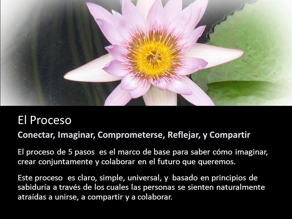 El Proceso Conectar, Imaginar, Comprometerse, Reflejar, y Compartir El proceso de 5 pasos es el marco de base para saber cómo imaginar, crear conjuntamente y colaborar en el futuro que queremos.