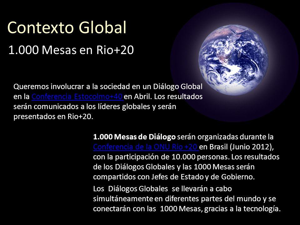 Contexto Global 1.000 Mesas en Rio+20 Queremos involucrar a la sociedad en un Diálogo Global en la Conferencia Estocolmo+40 en Abril.