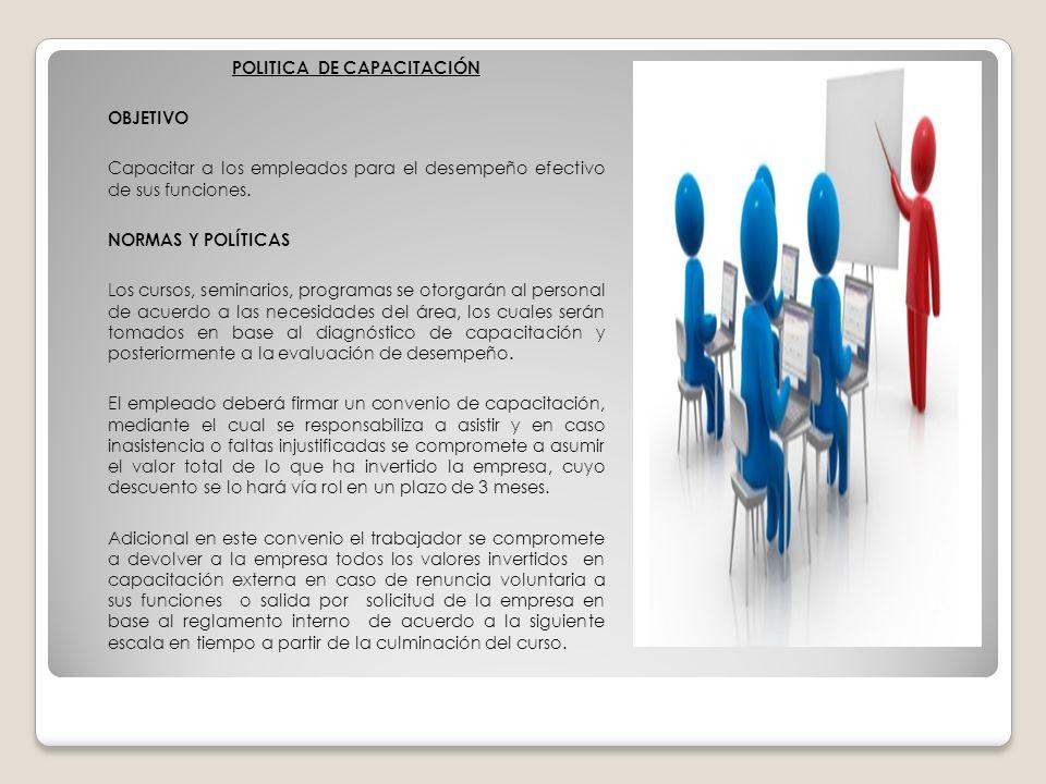 POLITICA DE CAPACITACIÓN OBJETIVO Capacitar a los empleados para el desempeño efectivo de sus funciones. NORMAS Y POLÍTICAS Los cursos, seminarios, pr