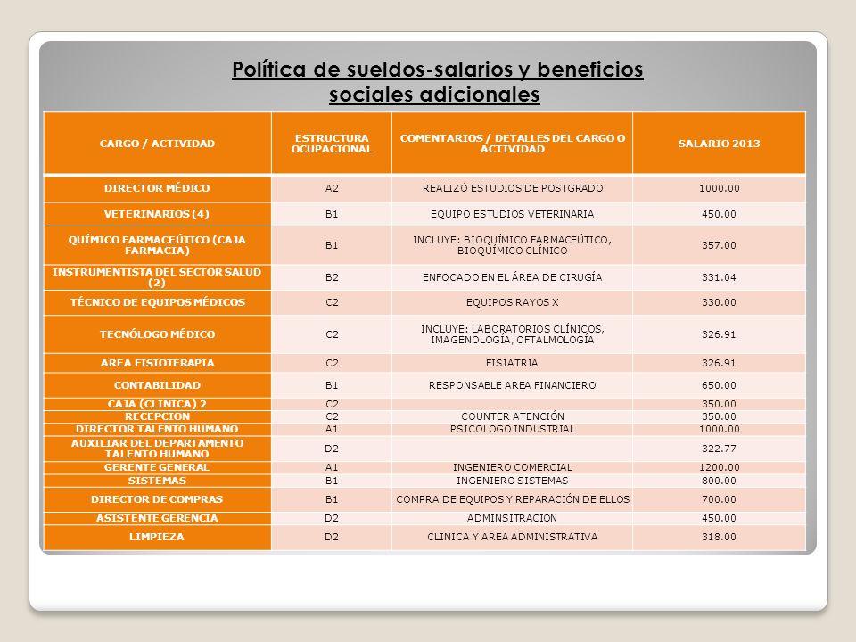 Política de sueldos-salarios y beneficios sociales adicionales CARGO / ACTIVIDAD ESTRUCTURA OCUPACIONAL COMENTARIOS / DETALLES DEL CARGO O ACTIVIDAD S